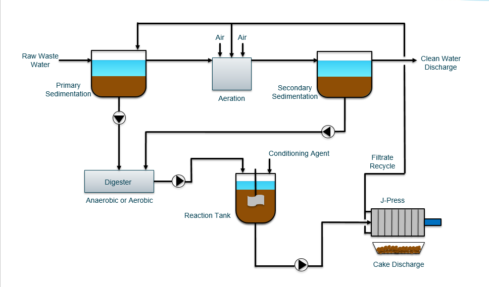 wastewater_treatment_map.png?noresize