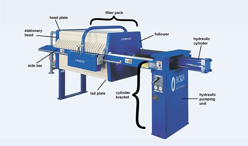 Lingo-press-with-labels.jpg
